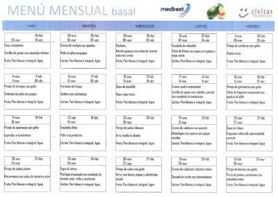 Menú Basal – Enero a Abril 2019