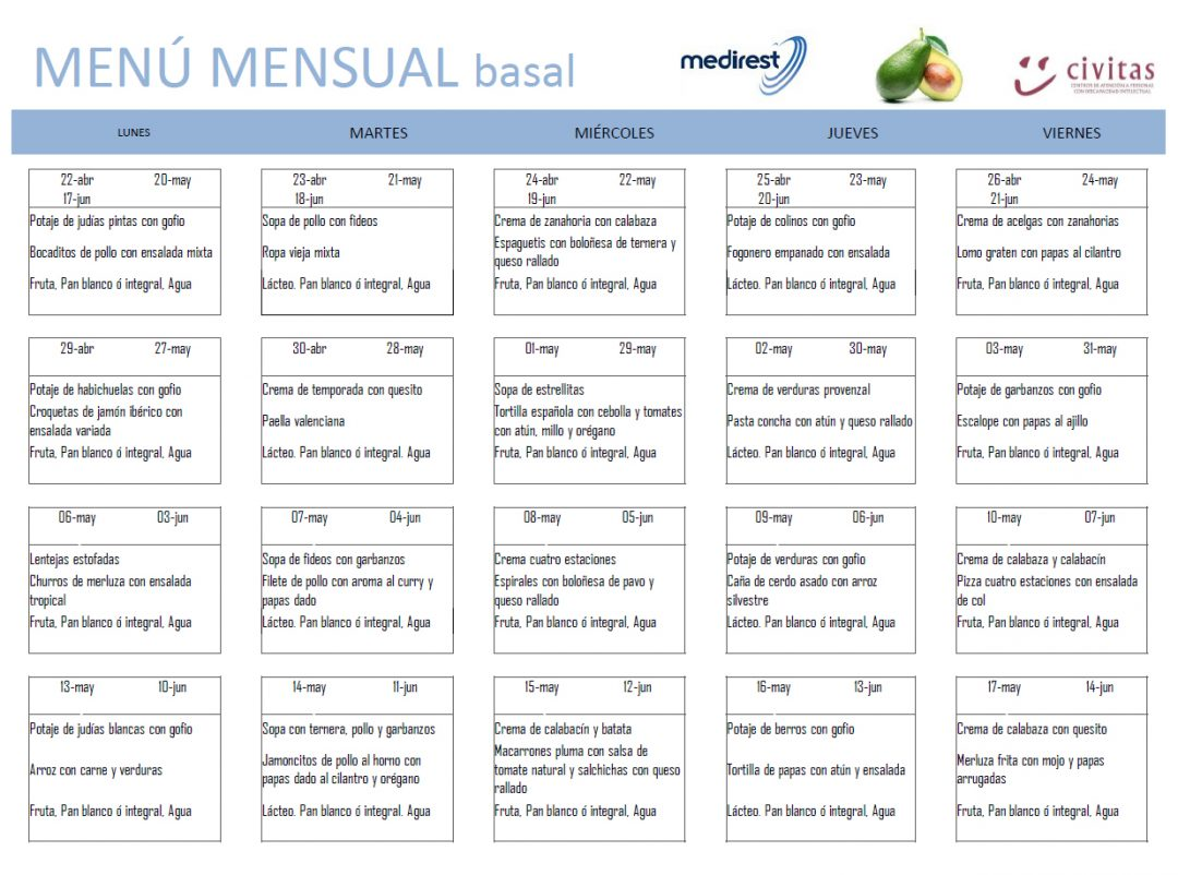 Menú Basal de Abril a Junio 2019